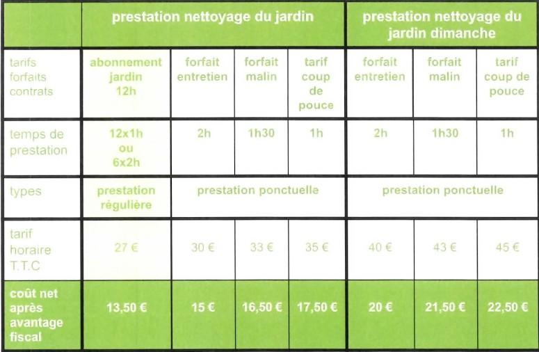 Les prestations nettoyage du jardin p 20170327 140055 p for Tarif entretien jardin